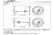 阿里斯顿AL60H2.5MB3型电热水器使用说明书