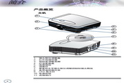 奥图码 HD86投影机 使用说明书