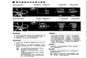 海尔JSQ20-RL(12T)热水器使用说明书