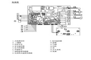 史密斯JLG19-B燃气采暖热水炉使用说明书