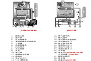 史密斯JLG28-EB燃气采暖热水炉使用说明书