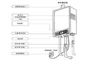 史密斯JSQ24-C2-SNX热水器使用说明书