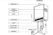 史密斯JSQ24-C2-WXX热水器使用说明书