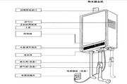 史密斯JSQ24-C2-WX热水器使用说明书