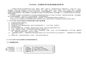 格立特(GREAT) VC3200-015G3 注塑机专用变频器 说明书