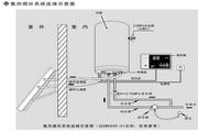 海尔SW80VE-A1太阳热水器使用说明书