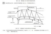 SuperBona SB185iP-4变频器说明书
