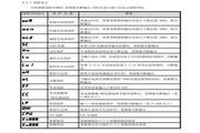 SuperBona SB150iF-4变频器说明书