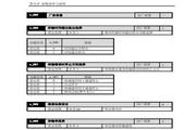 SuperBona SB008iF-4变频器说明书