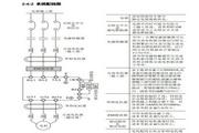 台达(DELTA)VFD150B23A型变频器说明书