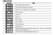 台达(DELTA)VFD075B53A型变频器说明书
