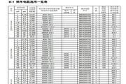 台达(DELTA)VFD037B23A型变频器说明书