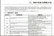 台达(DELTA)VFD015B43A型变频器说明书