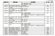 台达(DELTA)VFD015B23A型变频器说明书