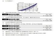 台达(DELTA)VFD007B23A型变频器说明书