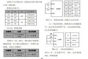 英威腾CHV100-300G-12型中压矢量变频器说明书