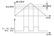 英威腾CHV100-185G-12型中压矢量变频器说明书