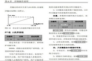 英威腾CHV100-075G-12型中压矢量变频器说明书