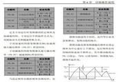 英威腾CHV100-055G-12型中压矢量变频器说明书
