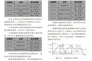 英威腾CHV100-045G-12型中压矢量变频器说明书