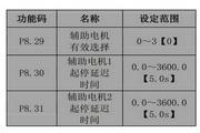 英威腾CHV100-630G-6型中压矢量变频器说明书