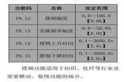 英威腾CHV100-500G-6型中压矢量变频器说明书