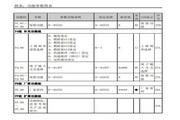 英威腾CHV100-400G-6型中压矢量变频器说明书