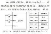 英威腾CHV100-280G-6型中压矢量变频器说明书