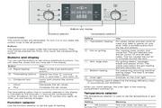 博世HBA23B550W/07嵌入式烤箱使用说明书