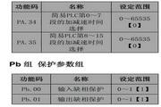 英威腾CHV100-200G-6型中压矢量变频器说明书