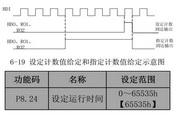 英威腾CHV100-185G-6型中压矢量变频器说明书