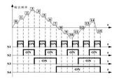 英威腾CHV100-160G-6型中压矢量变频器说明书