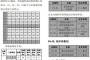 英威腾CHV100-132G-6型中压矢量变频器说明书