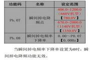 英威腾CHV100-110G-6型中压矢量变频器说明书