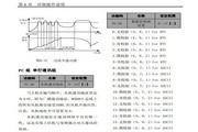 英威腾CHV100-090G-6型中压矢量变频器说明书