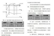 英威腾CHV100-075G-6型中压矢量变频器说明书