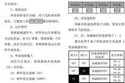 英威腾CHV100-022G-6型中压矢量变频器说明书