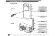 科龙KFR-50VC空调器安装使用说明书