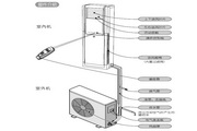 科龙KFR-50VC1空调器安装使用说明书