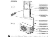 科龙KFR-50VC-E3空调器安装使用说明书