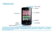 飞利浦 X622手机 使用说明书