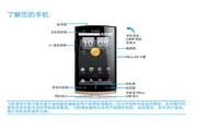 飞利浦 W920手机 使用说明书