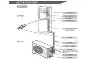 科龙KF-50VC-E3空调器安装使用说明书