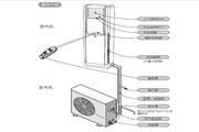 科龙KFR-71VC空调器安装使用说明书