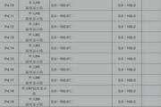 英威腾CHH100-1250-10型高压变频器说明书