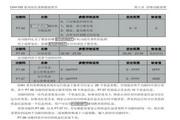 英威腾CHH100-1200-10型高压变频器说明书