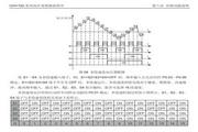 英威腾CHH100-0500-10型高压变频器说明书