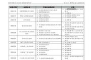 英威腾CHH100-0280-10型高压变频器说明书