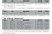 英威腾CHH100-2800-06型高压变频器说明书