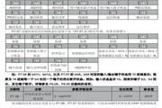 英威腾CHH100-2000-06型高压变频器说明书